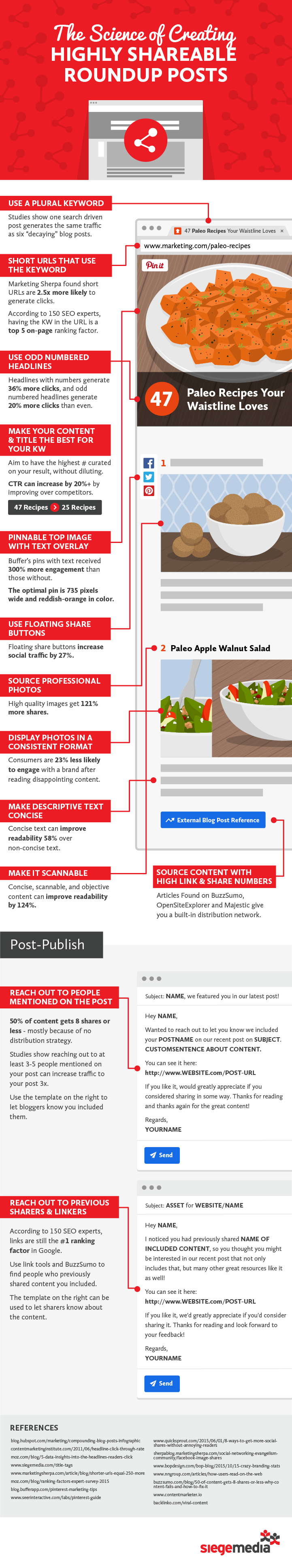 The Science of Creating Highly Shareable Roundup Posts