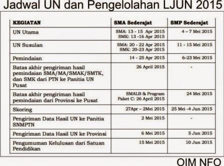 Jadwal UN dan Pengelolahan LJUN 2015