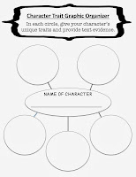 picture relating to Character Graphic Organizer Printable known as Positively Pionate With regards to Education: Temperament Features