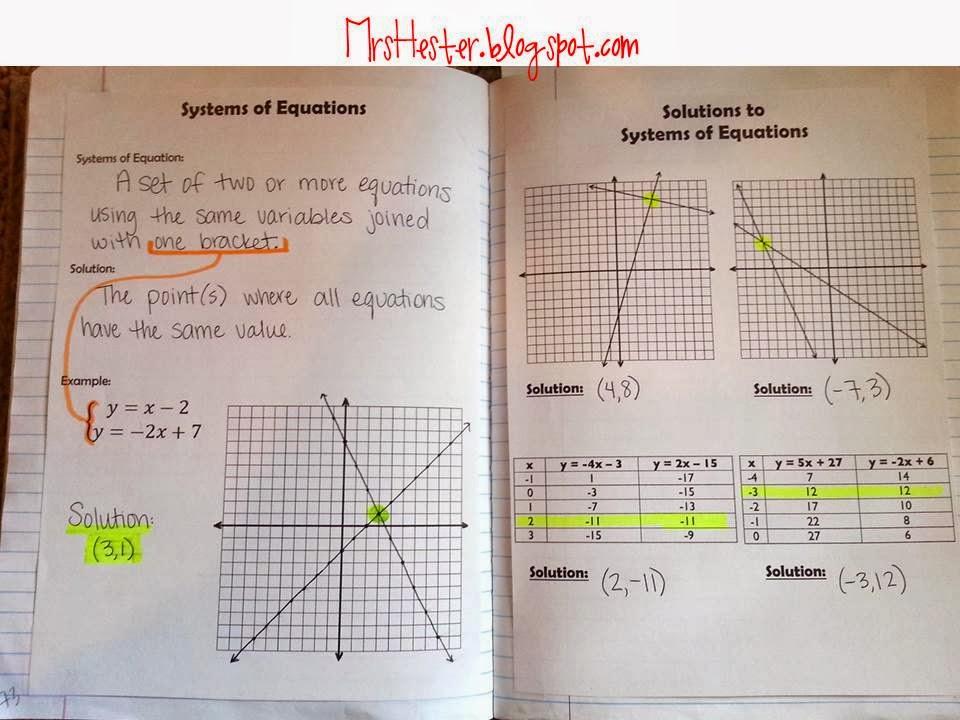 Mrs. Hester's Classroom : 8th Grade Math: Unit 5
