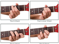 Cara Bermain Gitar Pemula Mudah