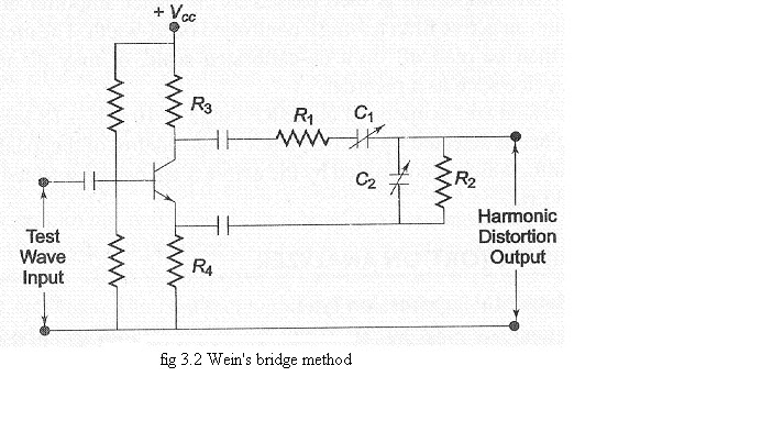 Electronics Notes : Working of the harmonic distortion analyzer: