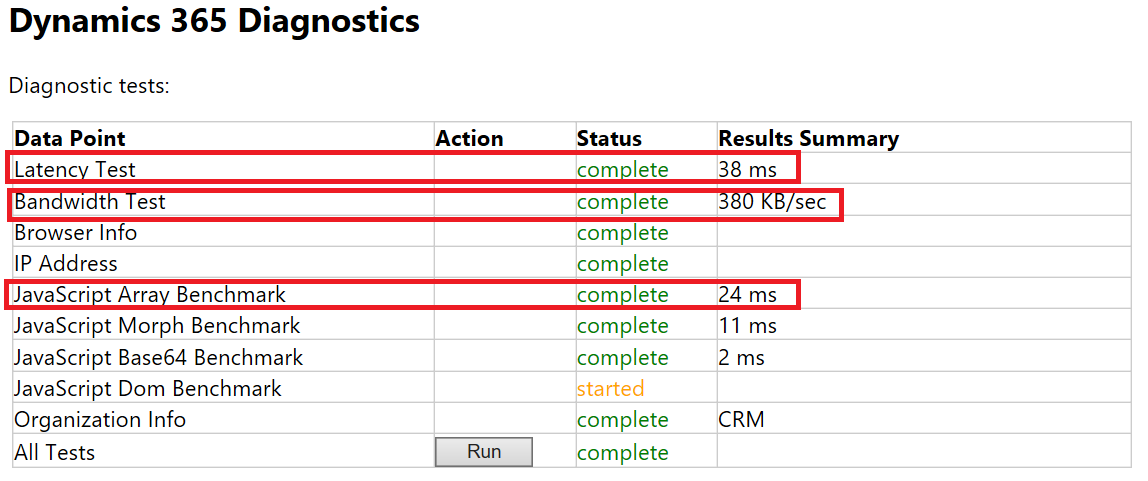 How To Measure/Test Dynamics 365 CRM Performance? | Information