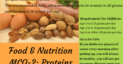 Food & Nutrition MCQ-2 with Explanation: Protiens