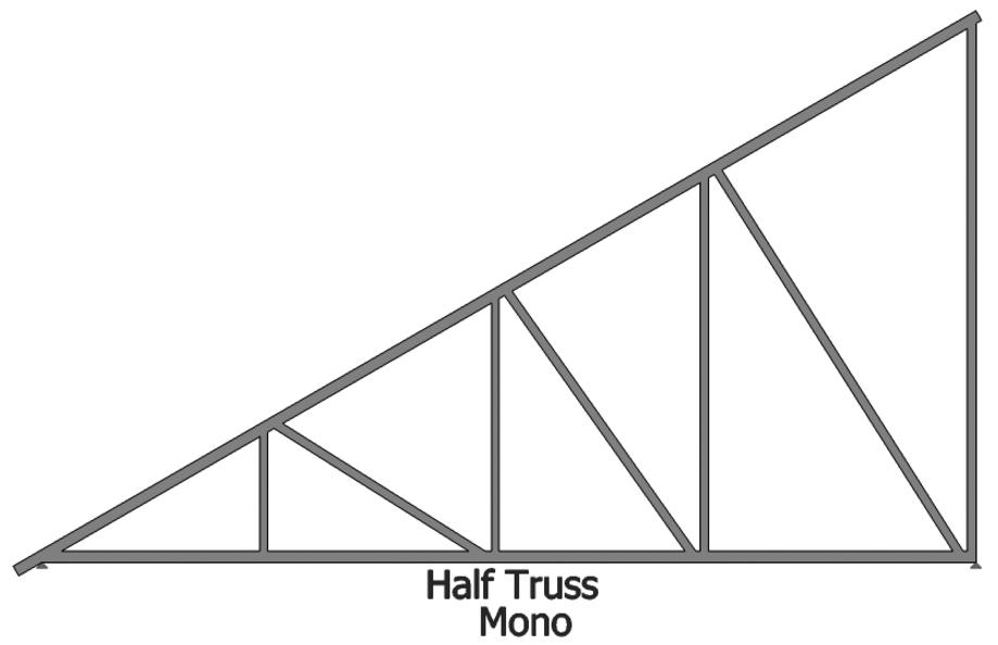 rangka atap baja ringan setengah kuda aplikasi untuk wahana tri karya