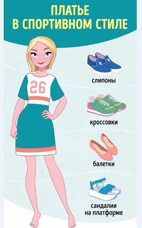 Памятка: как безошибочно подобрать обувь к фасонам платьев