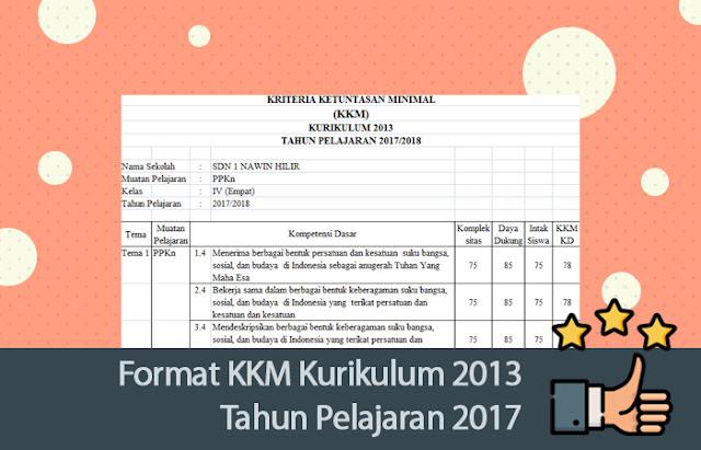 KKM Kurikulum 2013 Tahun Pelajaran 2017