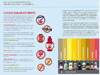 that sugar book samplepages