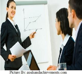 Bisnis, Klien, Presentasi, Profesional, Sikap