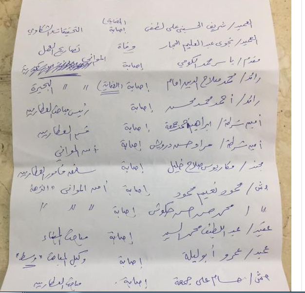 ننشر اسماء المصابين والقتلى فى تفجير الكنيسة المرقسية بالاسكندرية