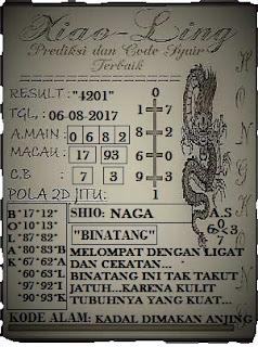 Kode Syair Sgp Hk XiaoLing Kosimatu Minggu