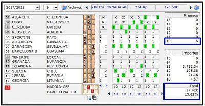 Resultados de la Quiniela en la Jornada 46