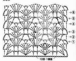 The best in internet: Very Beautiful Crochet Stitch