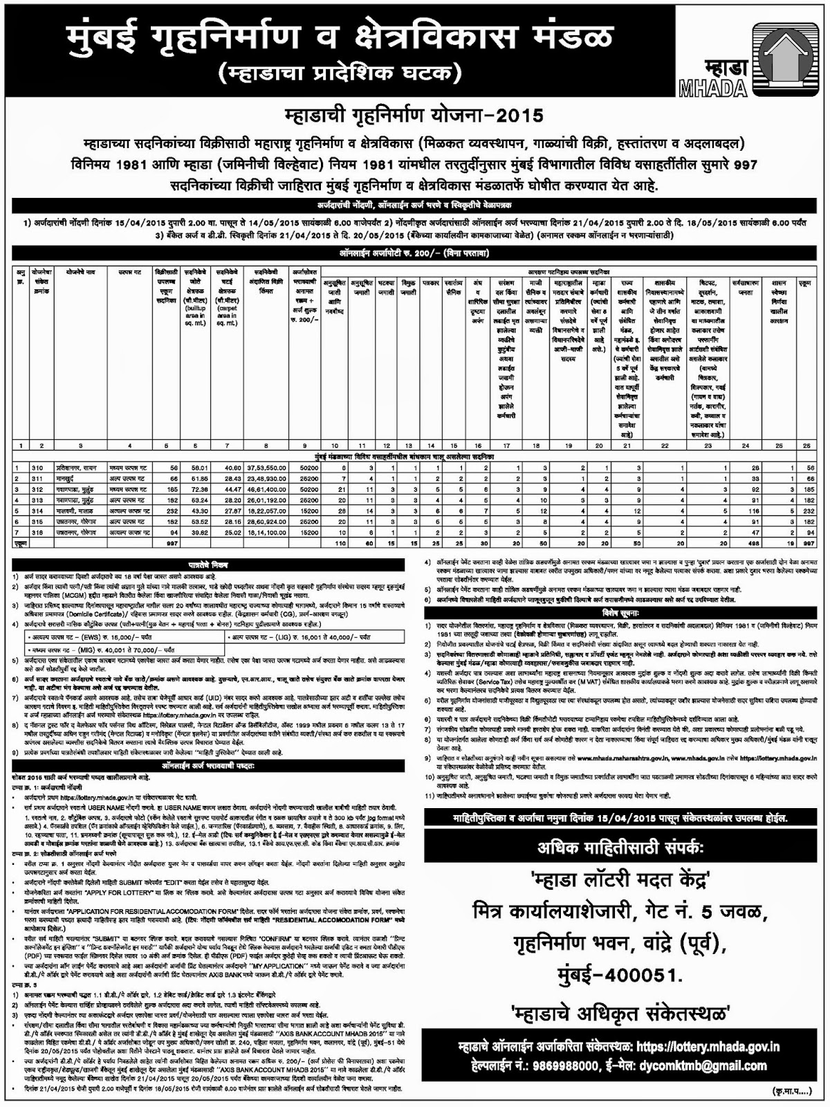 MHADA%2BScheme%2BDetails%2B2015%2BApplication%2BForm Online Form For Govt Job on railway jobs, industry jobs, english jobs, physics jobs, private sector jobs, law jobs, church jobs, hr jobs,