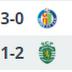 Primera jornada de La Liga Promises, Íscar Cup