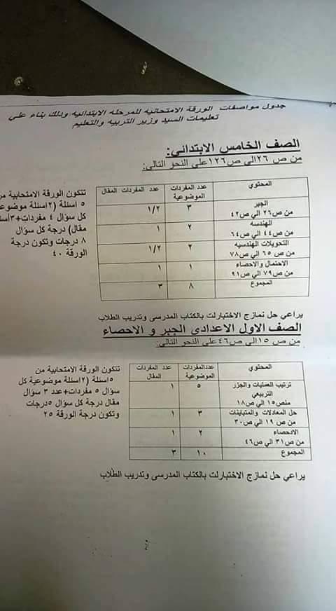 مستشار الرياضيات: جدول مواصفات الورقة الامتحانية الجديدة للصفوف الابتدائية والاعدادية الترم الثاني 2016 بعد الحذف 2
