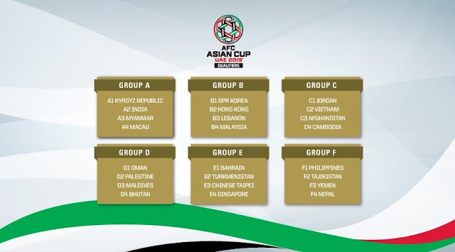 Keputusan undian kumpulan kelayakan Piala Asia 2019