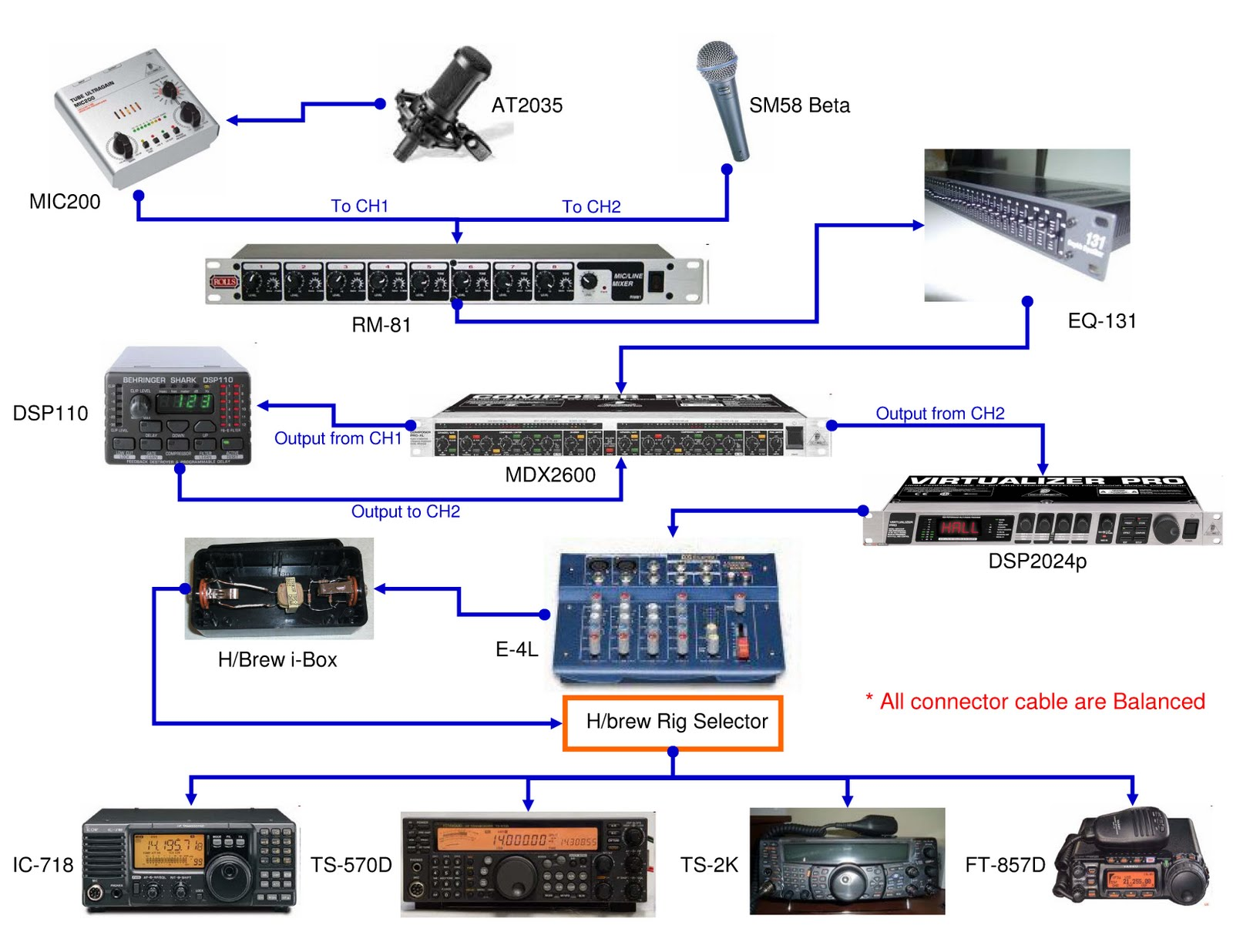 dj equipment wiring diagram dj amplifier wiring diagram 9m2ody - south malaysia radio operator: voodoo labs - update #3