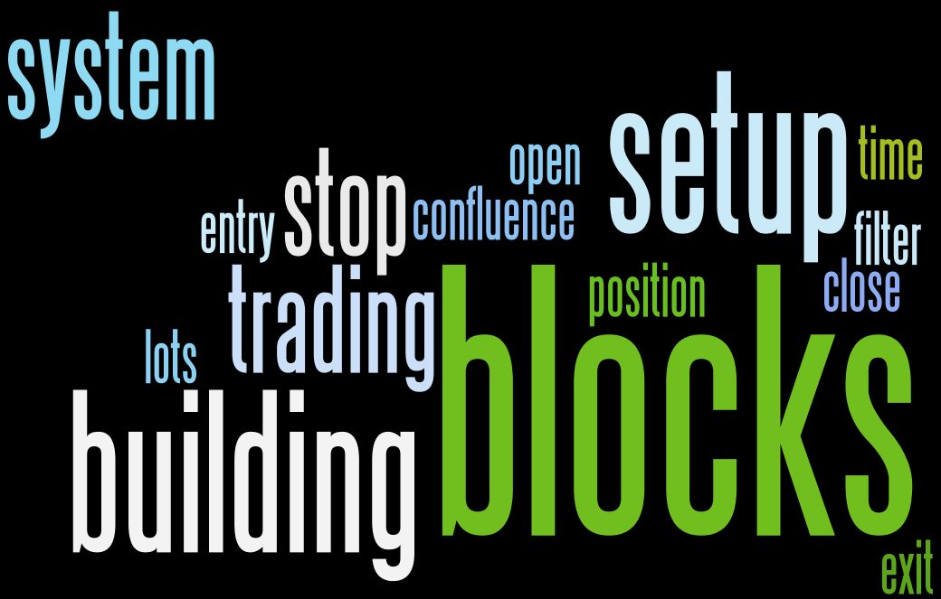building blocks of the high quality forex trading system