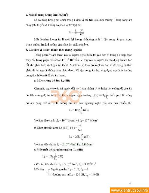 gach bong-1_Page_06 Bài giảng Âm học kiến trúc