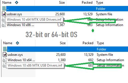 Guide for MediaTek USB VCom Drivers Windows 10 Download