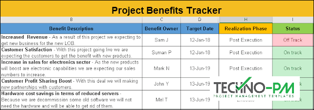 Project Benefits Tracker, Project Benefits Management