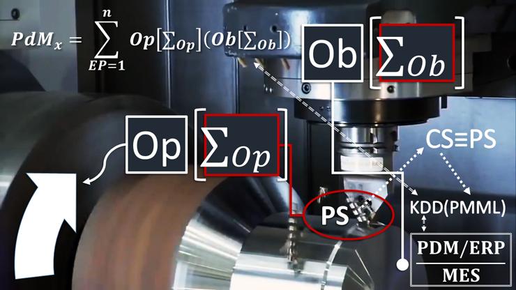 Метод предсказательной аналитики для материально-техническое обеспечение и ремонтно-техническое обслуживание металлорежущего оборудования и инструмента