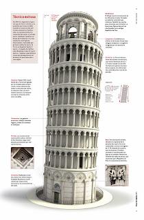 Torre de Pisa infografía