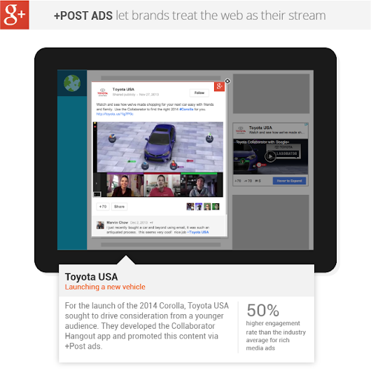 +Post ads now available to all advertisers and support Hangouts on Air