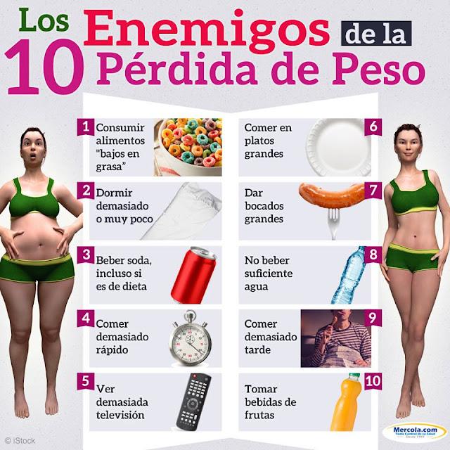 Como bajar de peso sanamente en un mes se