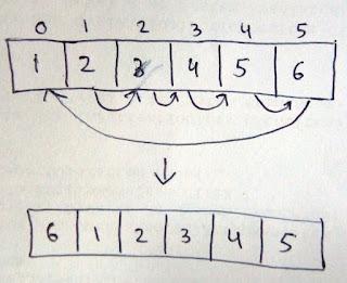Left shift array program  C Language