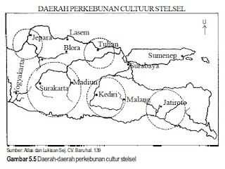 SISTEM TANAM PAKSA (Cultuur Stelsel)