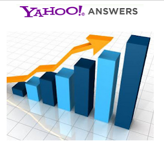 Boost Your Blog Traffic With Yahoo Answer