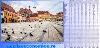 Topul județelor după numărul turiștilor în primele zece luni ale anului trecut