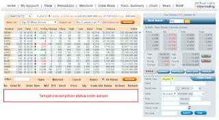 Belajar Trading Saham Online Untuk Pemula