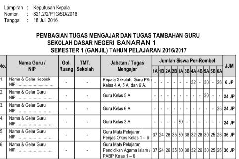 Tugas Tambahan Guru Permendikbud 2017 Dapodik
