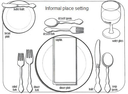 Vocabulary Upgrade - Place Setting  sc 1 st  English & Vocabulary Upgrade - Place Setting | English