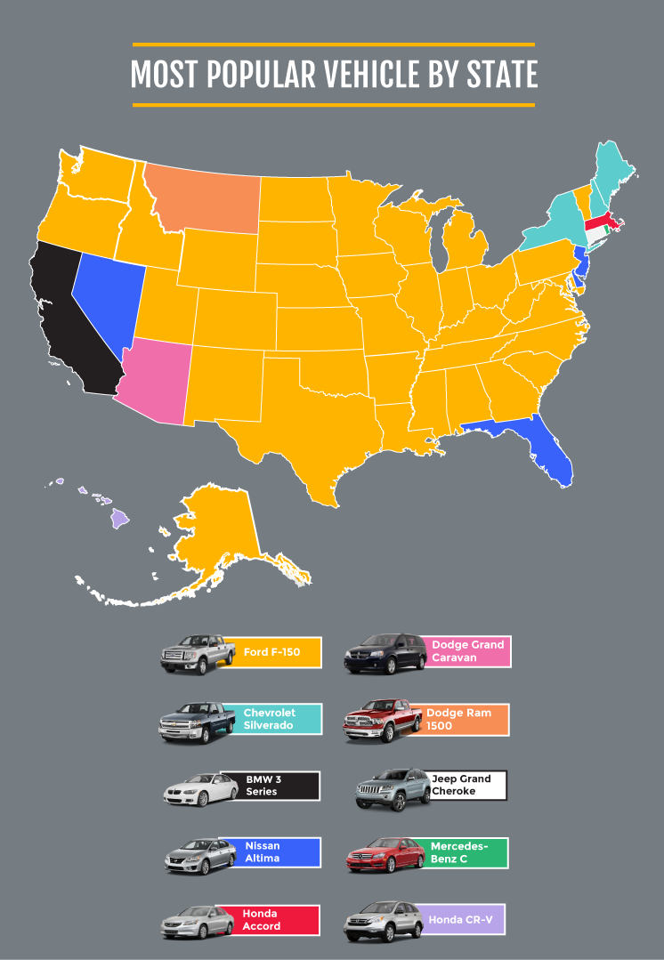 Most popular car by U.S. state