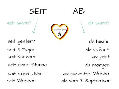 Niemiecki w opiece - seit und ab