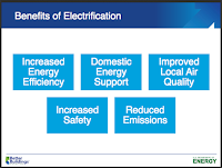 Benefits of Electrification (Credit: US Department of Energy) Click to Enlarge.
