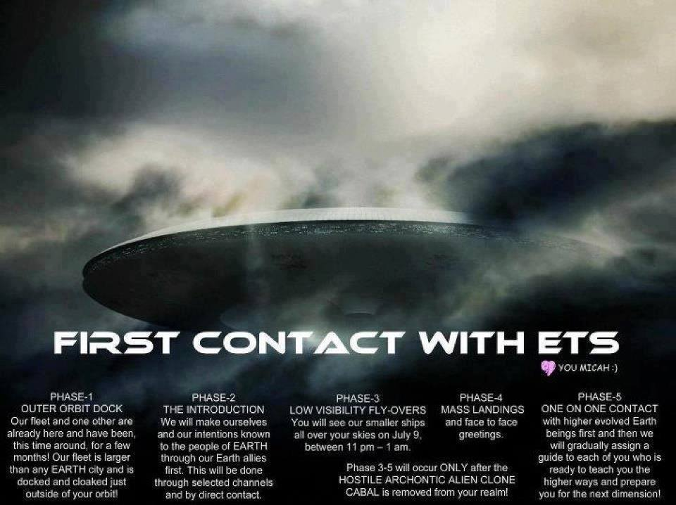 The earth plan first contact with ets elizabeth trutwin 5 june 2016 first contact with ets elizabeth trutwin 5 june 2016 m4hsunfo