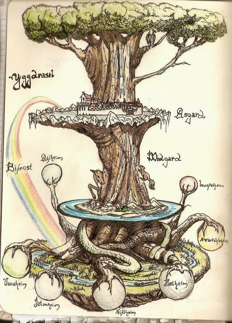 ragnarök nordische mythologie