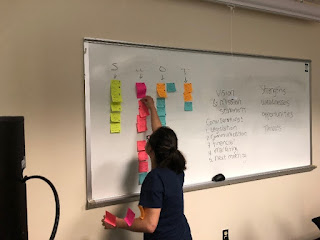 A person putting a sticky note on a whiteboard during the strategizing session.