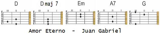 acordes amor eterno juan gabriel guitarra acustica