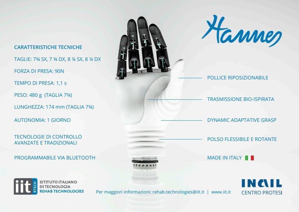 Hannes-caratteristiche