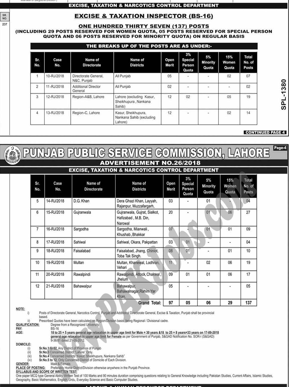 PPSC September 2018 Jobs in Excise and Taxation and Narcotics Control Inspector