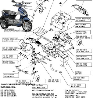 Owners Manual Download: Neo's scooter manual
