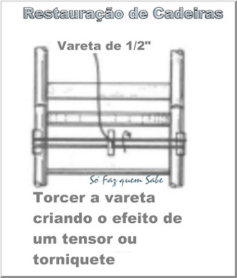 Torcer as varetas colocadas nas cordas para criar o efeito de um tensor ou torniquete.