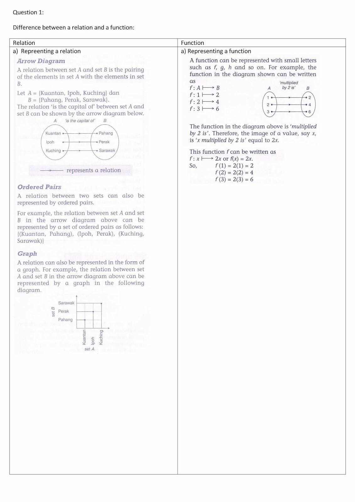 form 6 mathematics t coursework 2012