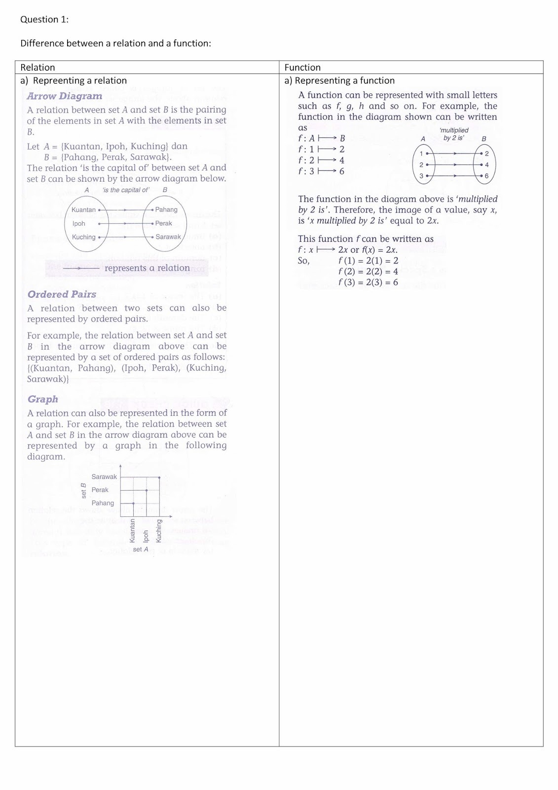 Stpm math t coursework 2016 2017 semester 1 or 2 or 3 pro a sample answer for the rest sorry please support us by buying it thanks ccuart Gallery